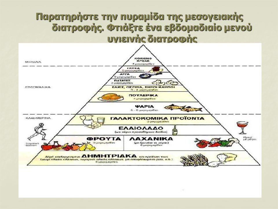 Παρατηρήστε την πυραμίδα της μεσογειακής διατροφής