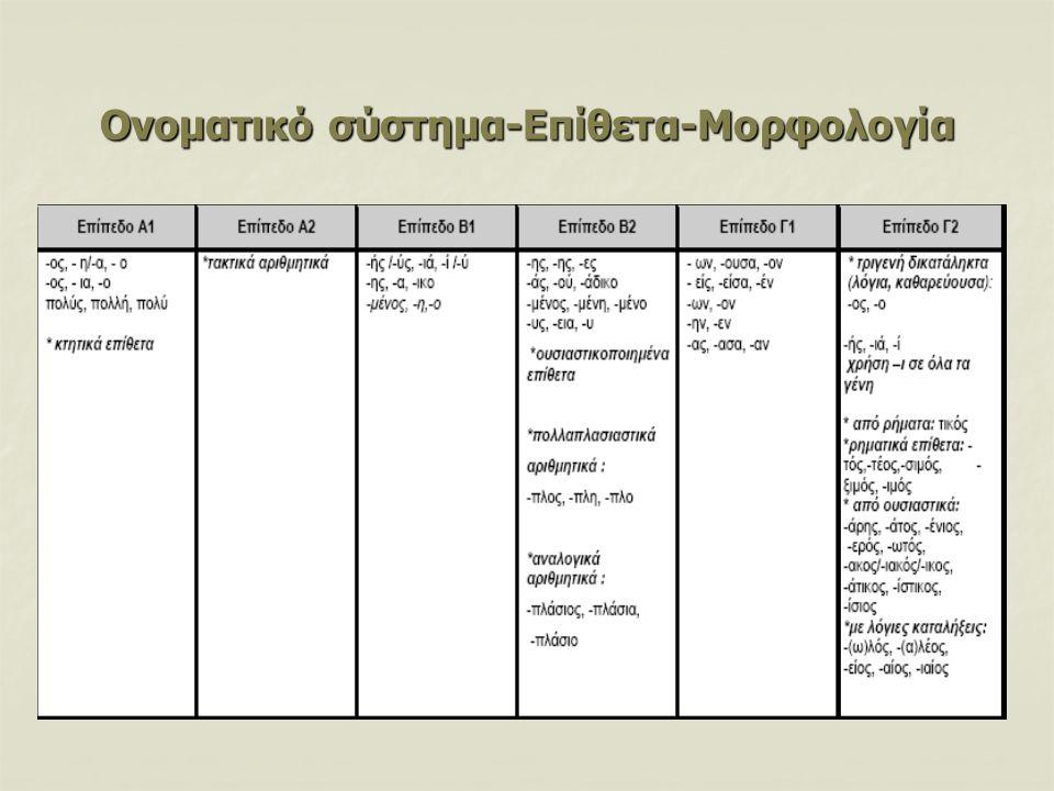 Ονοματικό σύστημα-Επίθετα-Μορφολογία
