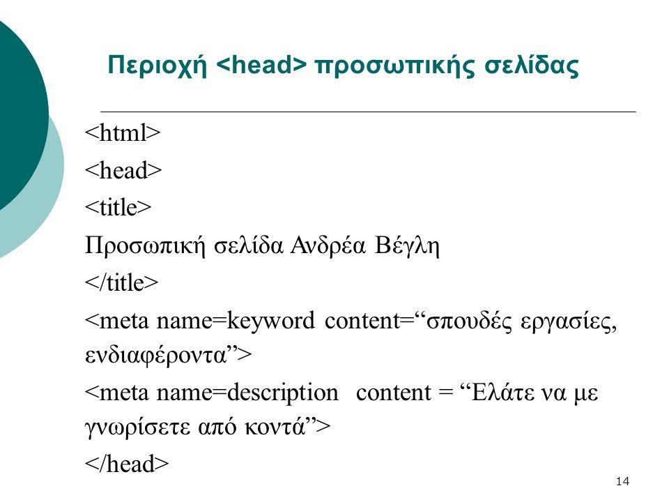 Περιοχή <head> προσωπικής σελίδας