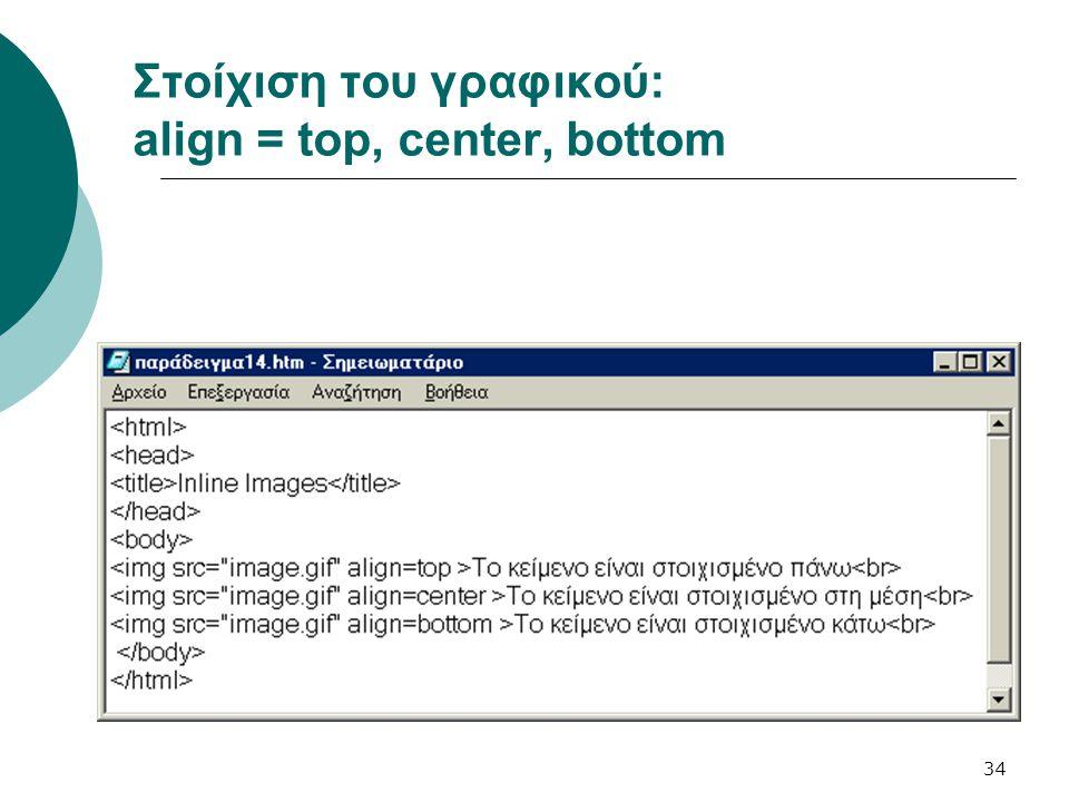 Στοίχιση του γραφικού: align = top, center, bottom
