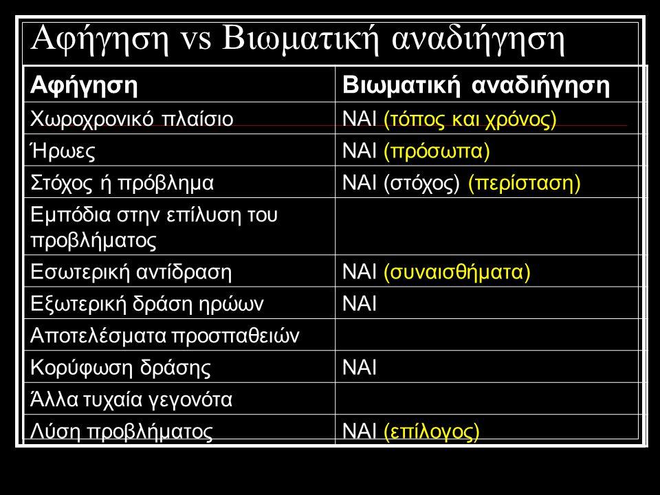 Αφήγηση vs Βιωματική αναδιήγηση