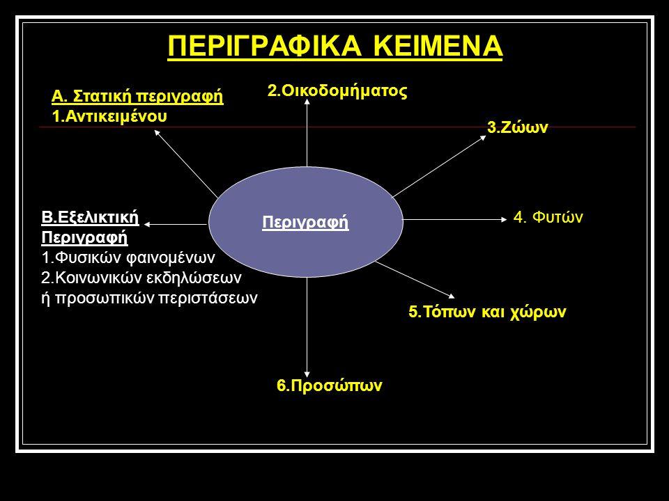 ΠΕΡΙΓΡΑΦΙΚΑ ΚΕΙΜΕΝΑ Α. Στατική περιγραφή 1.Αντικειμένου