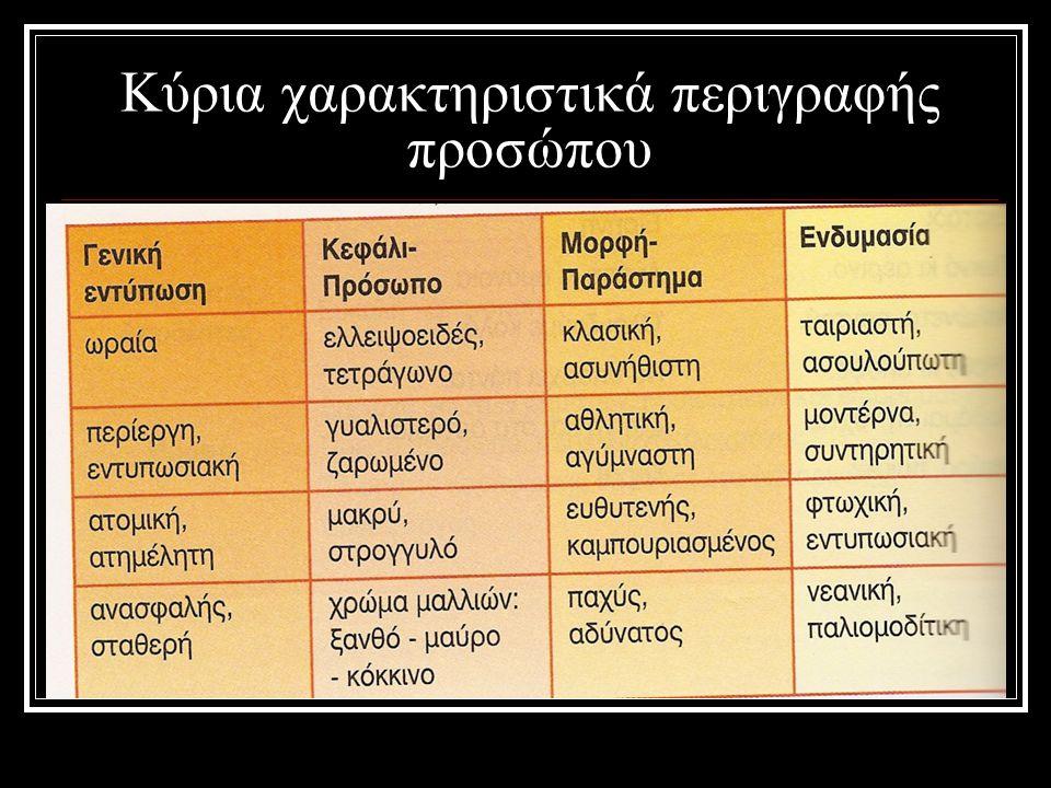 Κύρια χαρακτηριστικά περιγραφής προσώπου