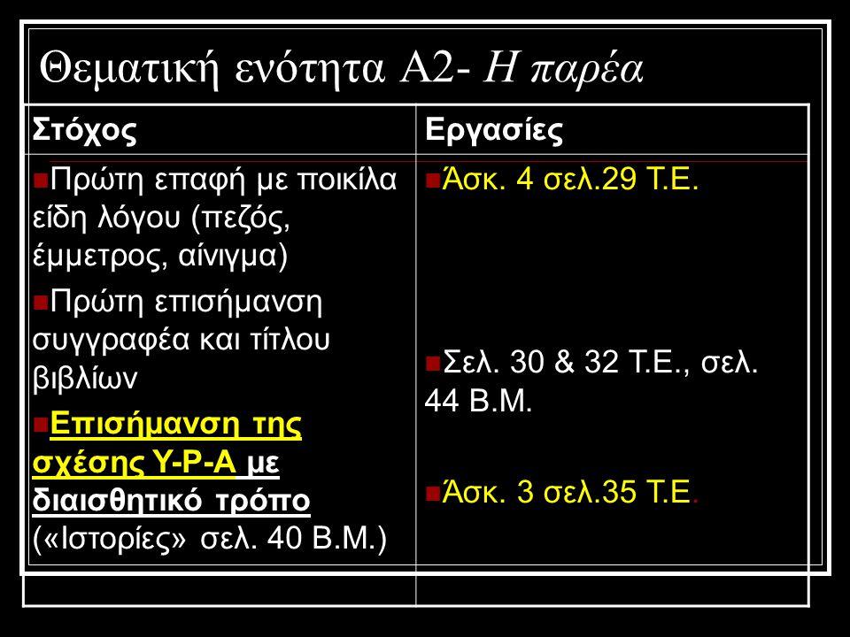 Θεματική ενότητα Α2- Η παρέα