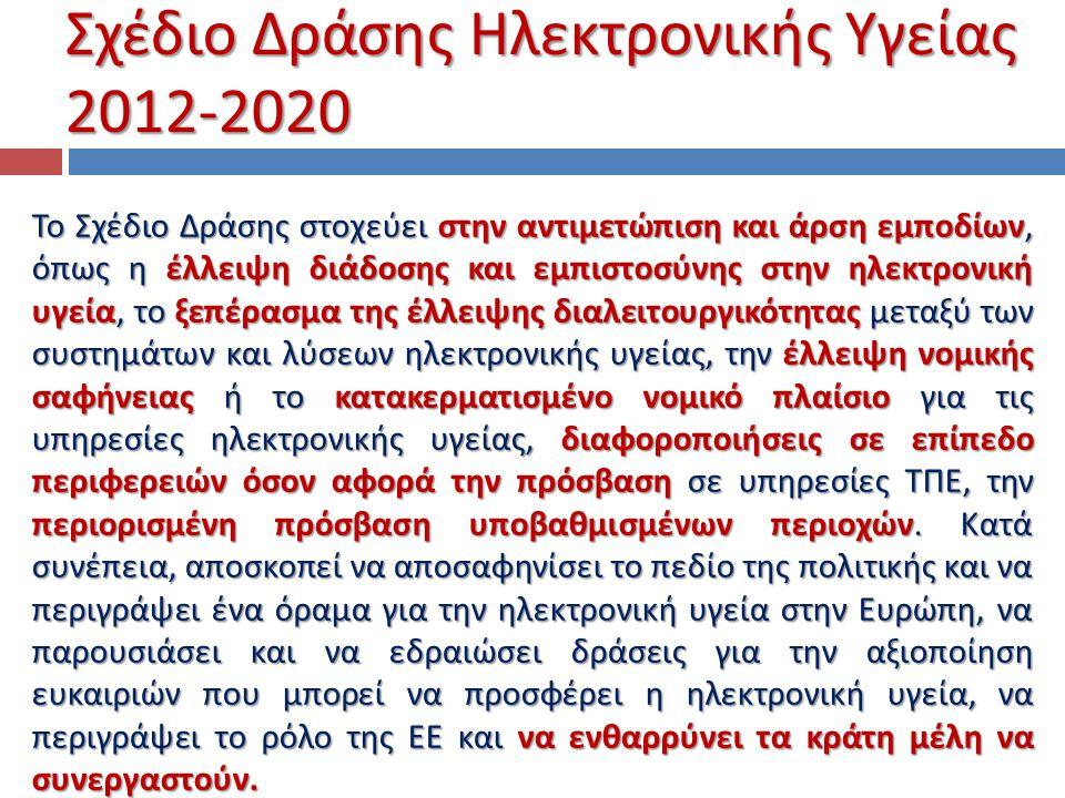 Σχέδιο Δράσης Ηλεκτρονικής Υγείας 2012-2020