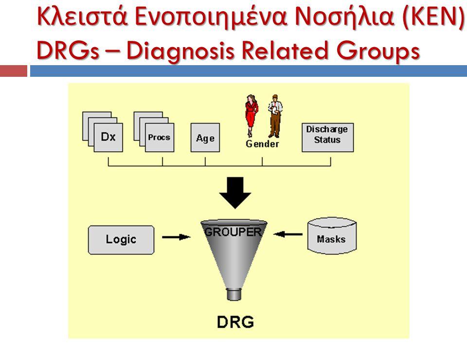 Κλειστά Ενοποιημένα Νοσήλια (ΚΕΝ) DRGs – Diagnosis Related Groups