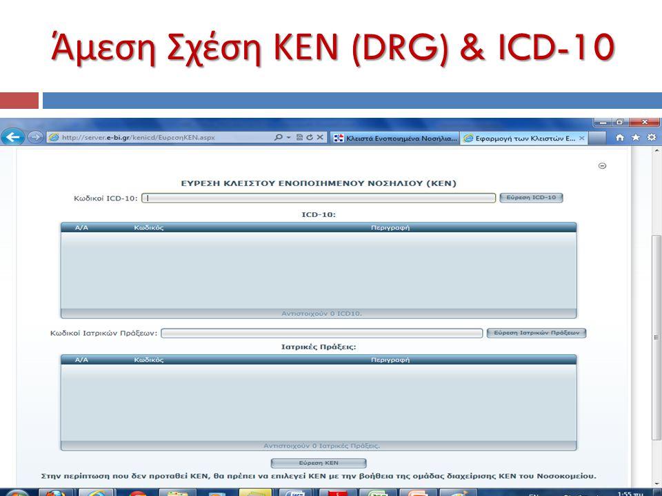 Άμεση Σχέση ΚΕΝ (DRG) & ICD-10