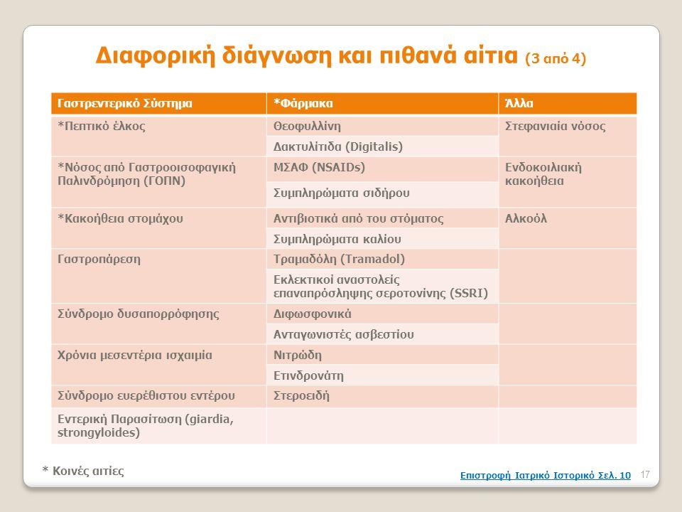 Διαφορική διάγνωση και πιθανά αίτια (3 από 4)