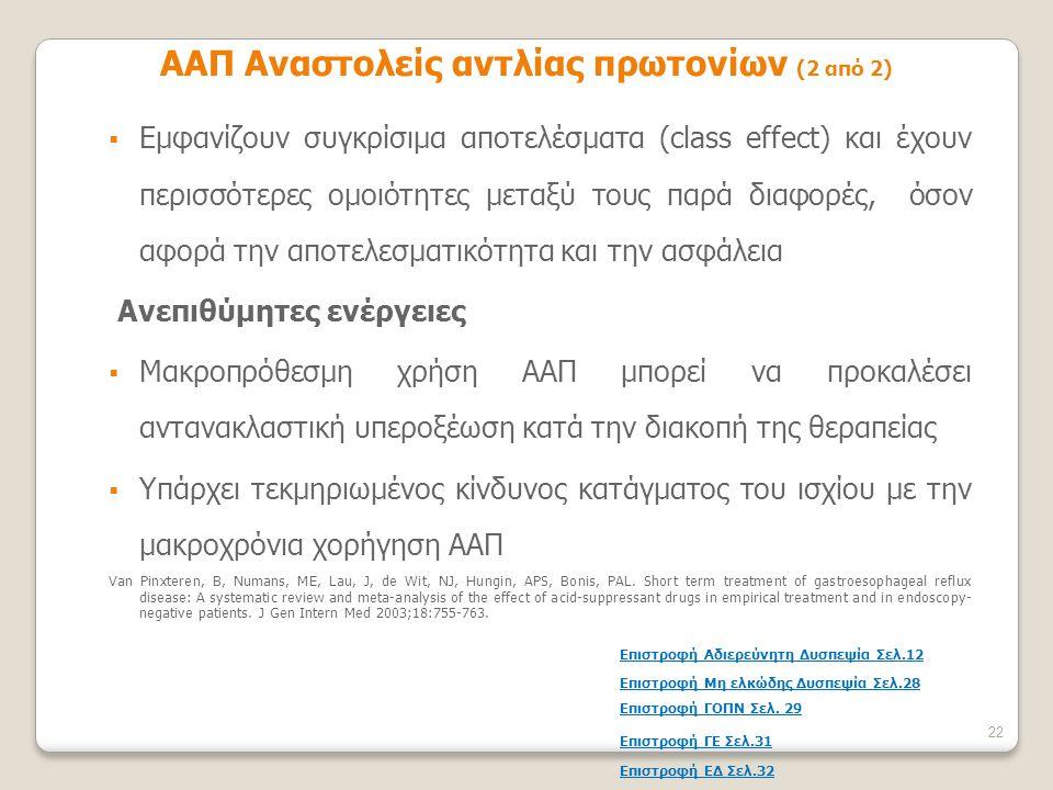 ΑΑΠ Αναστολείς αντλίας πρωτονίων (2 από 2)