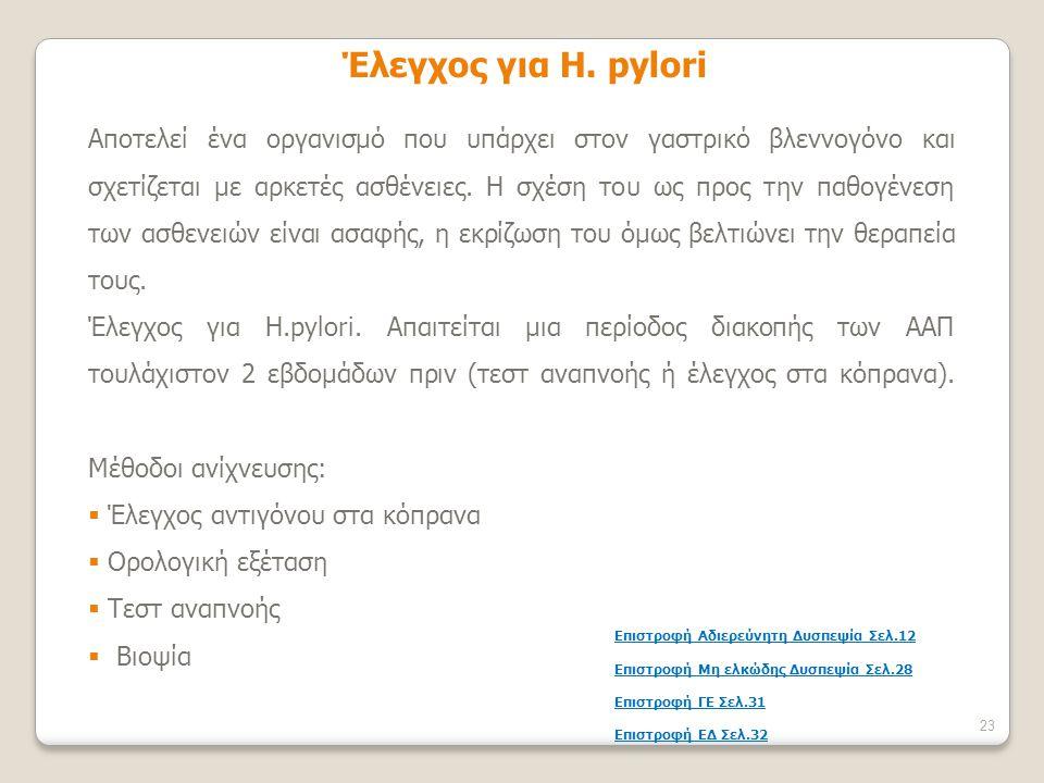 Έλεγχος για Η. pylori