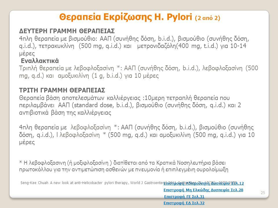 Θεραπεία Εκρίζωσης H. Pylori (2 από 2)