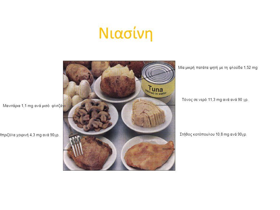 Νιασίνη Μία μικρή πατάτα ψητή με τη φλούδα 1,52 mg