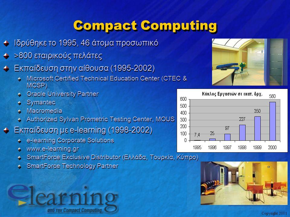 Compact Computing Ιδρύθηκε το 1995, 46 άτομα προσωπικό