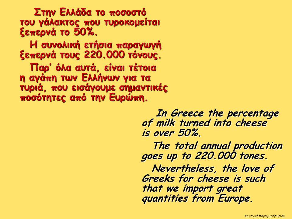 ελληνική παραγωγή τυριού