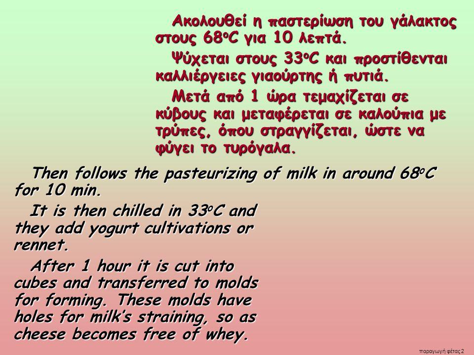 Ακολουθεί η παστερίωση του γάλακτος στους 68οC για 10 λεπτά.