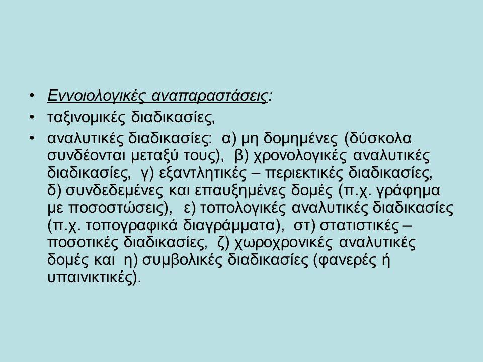 Εννοιολογικές αναπαραστάσεις: