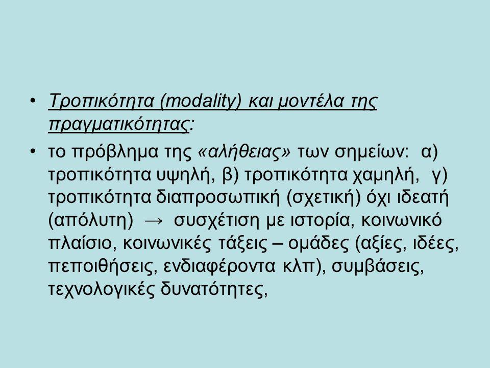 Τροπικότητα (modality) και μοντέλα της πραγματικότητας: