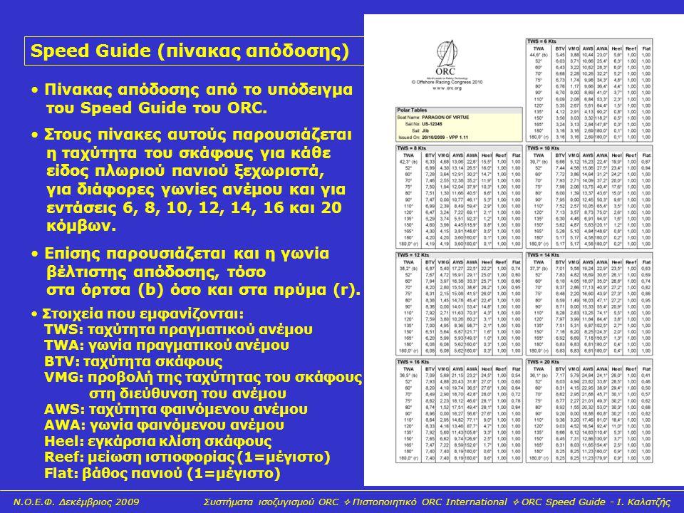 Speed Guide (πίνακας απόδοσης)