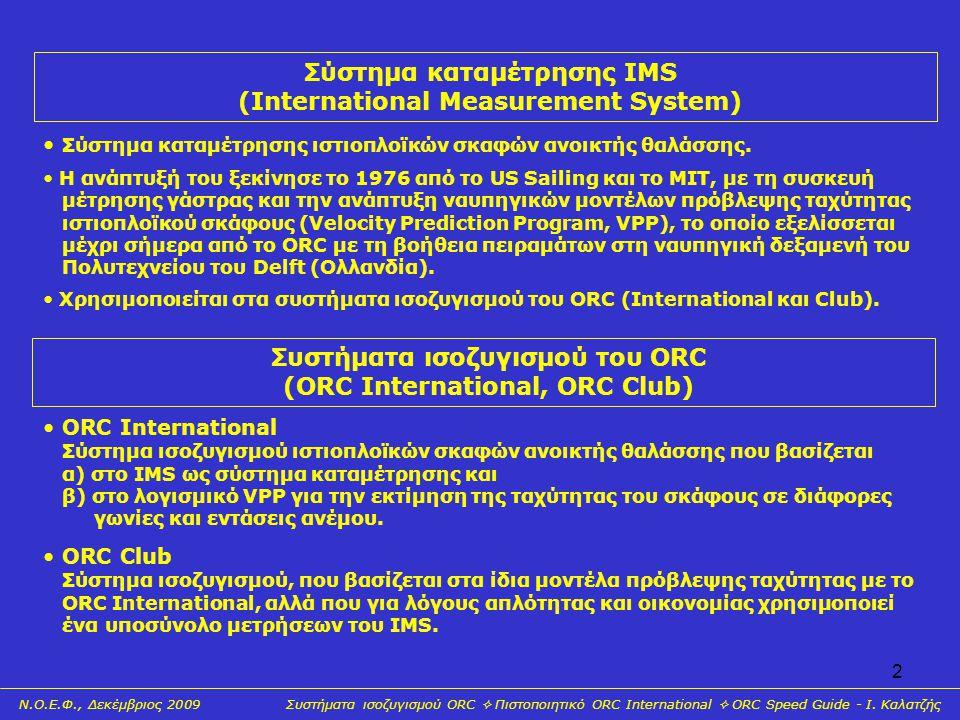 Σύστημα καταμέτρησης IMS (International Measurement System)