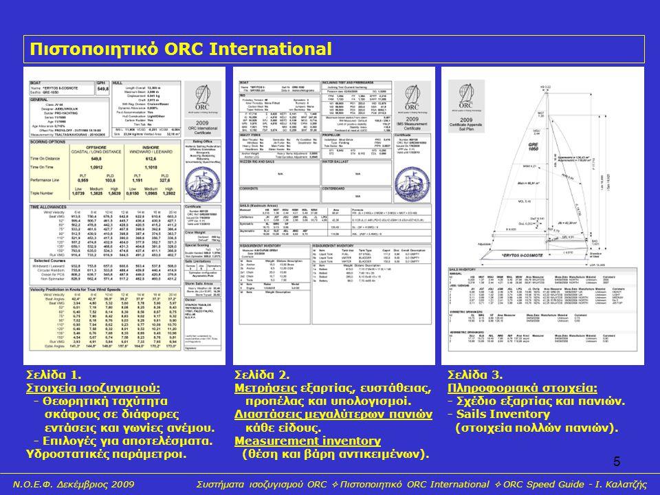 Πιστοποιητικό ORC International