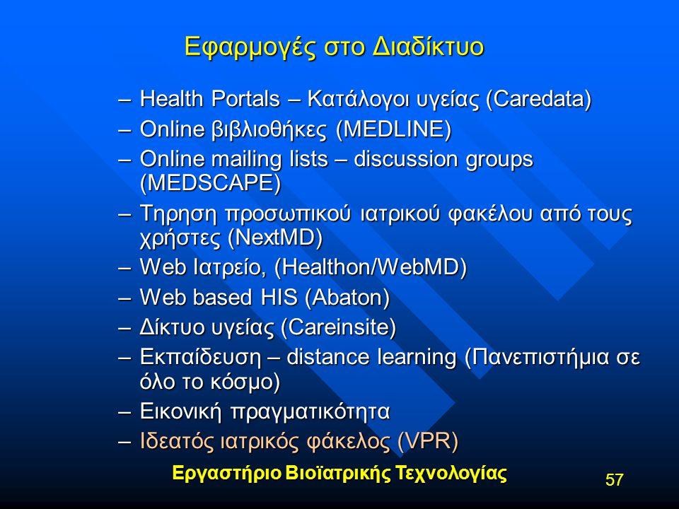Εφαρμογές στο Διαδίκτυο