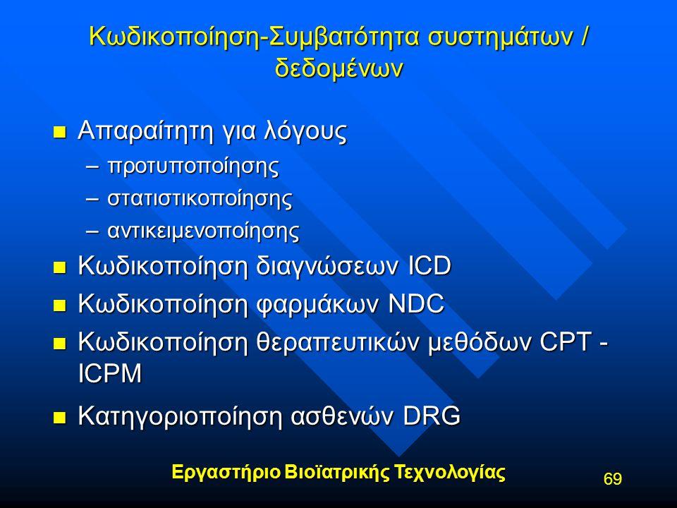 Κωδικοποίηση-Συμβατότητα συστημάτων / δεδομένων