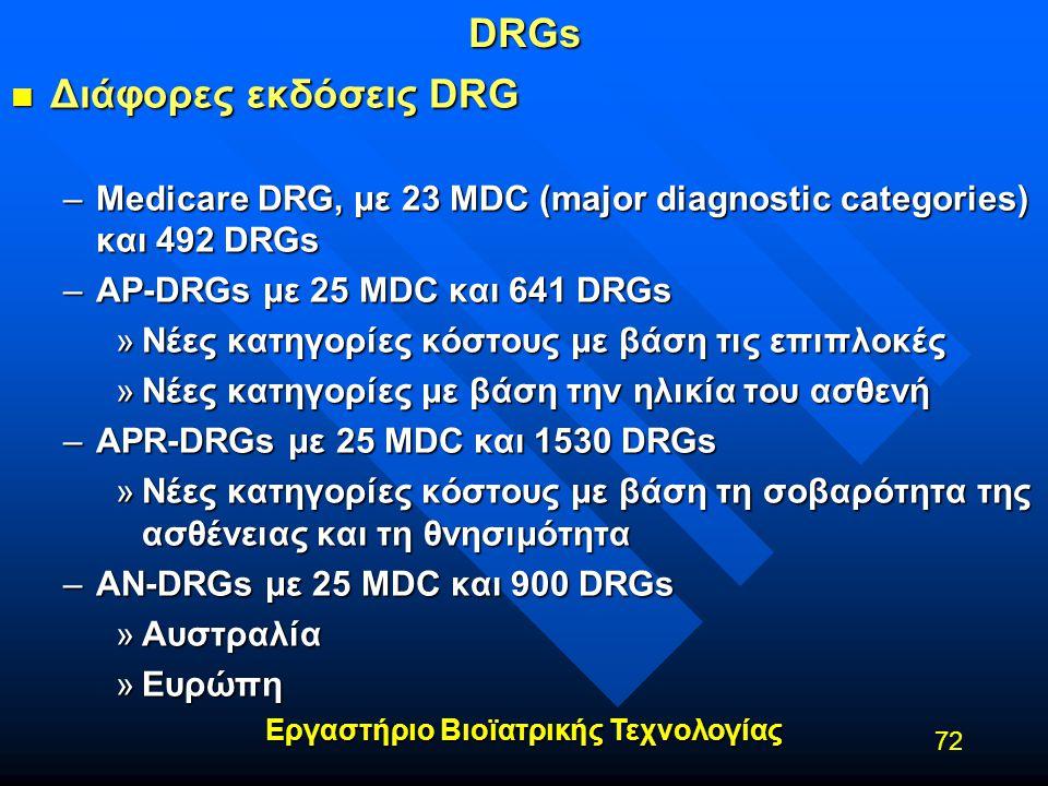 DRGs Διάφορες εκδόσεις DRG