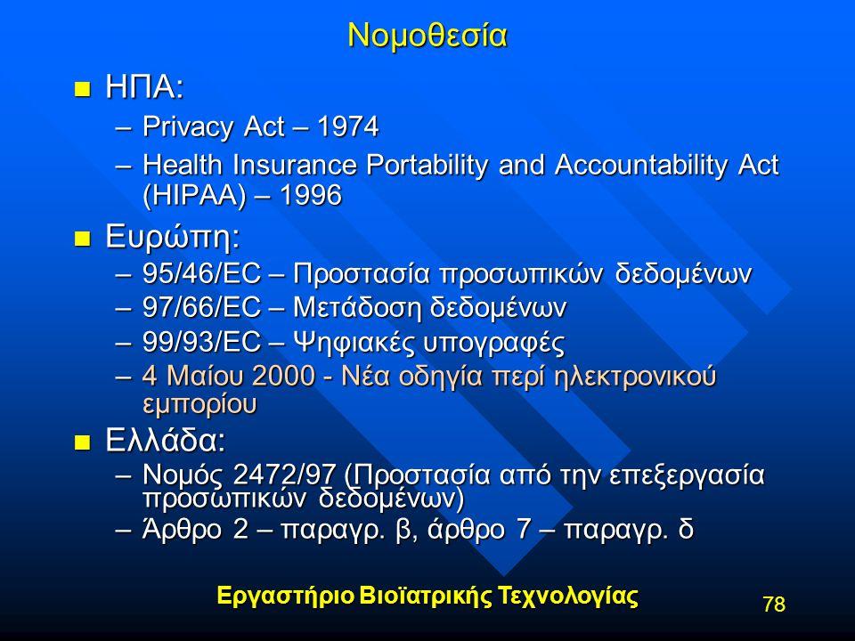 Νομοθεσία ΗΠΑ: Ευρώπη: Ελλάδα: Privacy Act – 1974