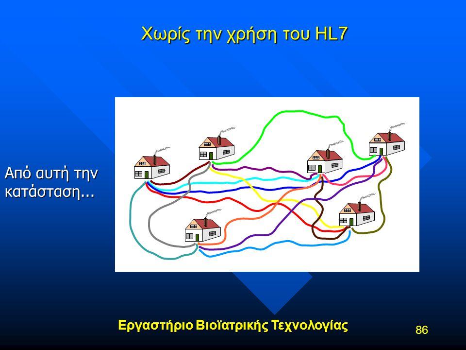 Χωρίς την χρήση του HL7 Από αυτή την κατάσταση...