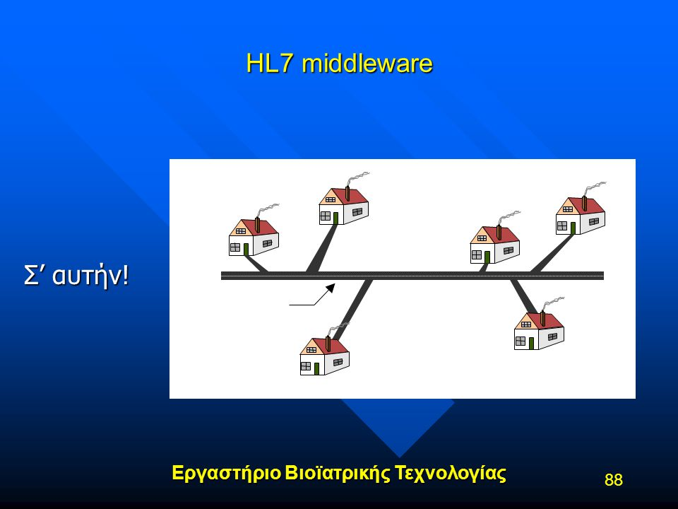 HL7 middleware Single information highway created with the middleware Σ' αυτήν!