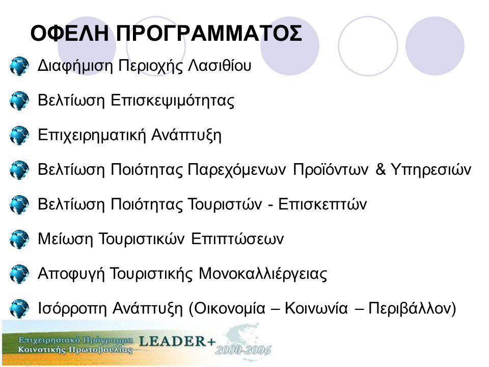 ΟΦΕΛΗ ΠΡΟΓΡΑΜΜΑΤΟΣ Διαφήμιση Περιοχής Λασιθίου