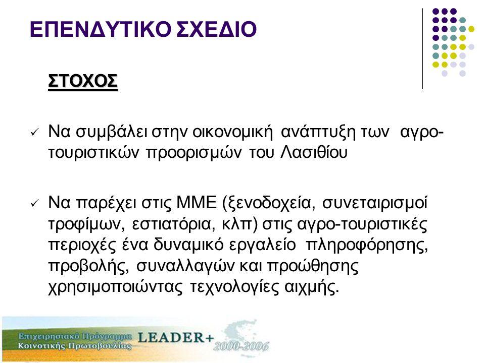 ΕΠΕΝΔΥΤΙΚΟ ΣΧΕΔΙΟ ΣΤΟΧΟΣ