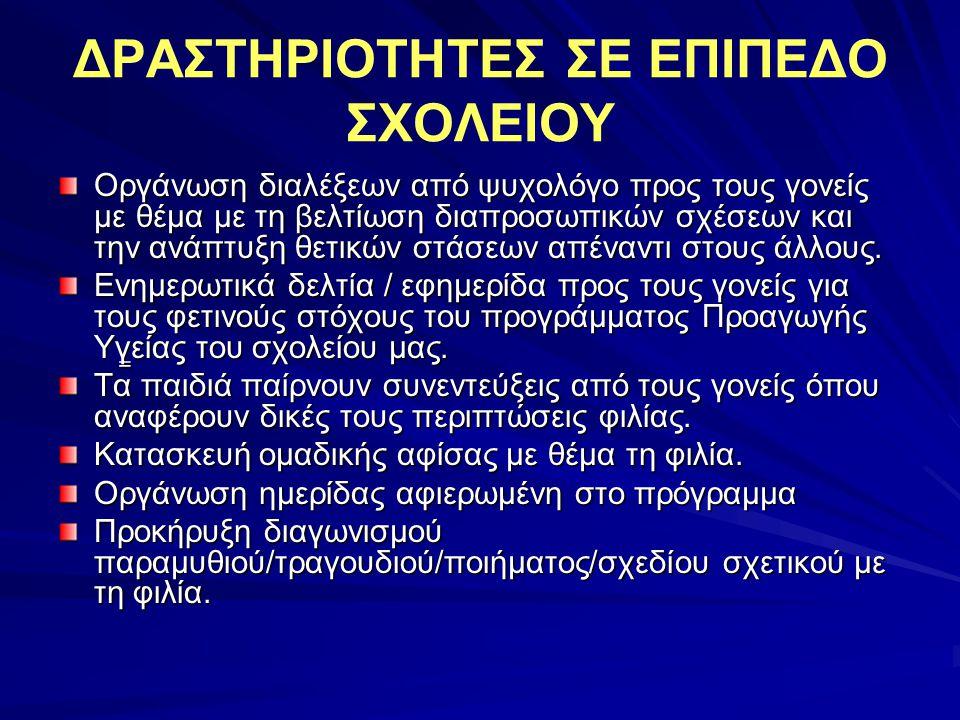 ΔΡΑΣΤΗΡΙΟΤΗΤΕΣ ΣΕ ΕΠΙΠΕΔΟ ΣΧΟΛΕΙΟΥ