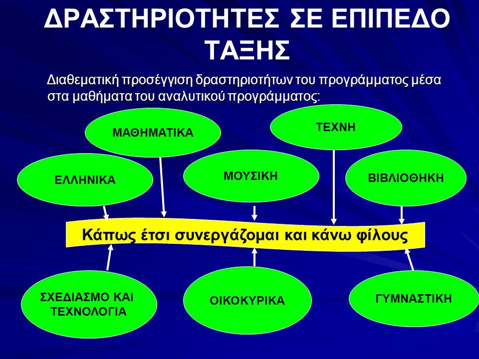 ΔΡΑΣΤΗΡΙΟΤΗΤΕΣ ΣΕ ΕΠΙΠΕΔΟ ΤΑΞΗΣ