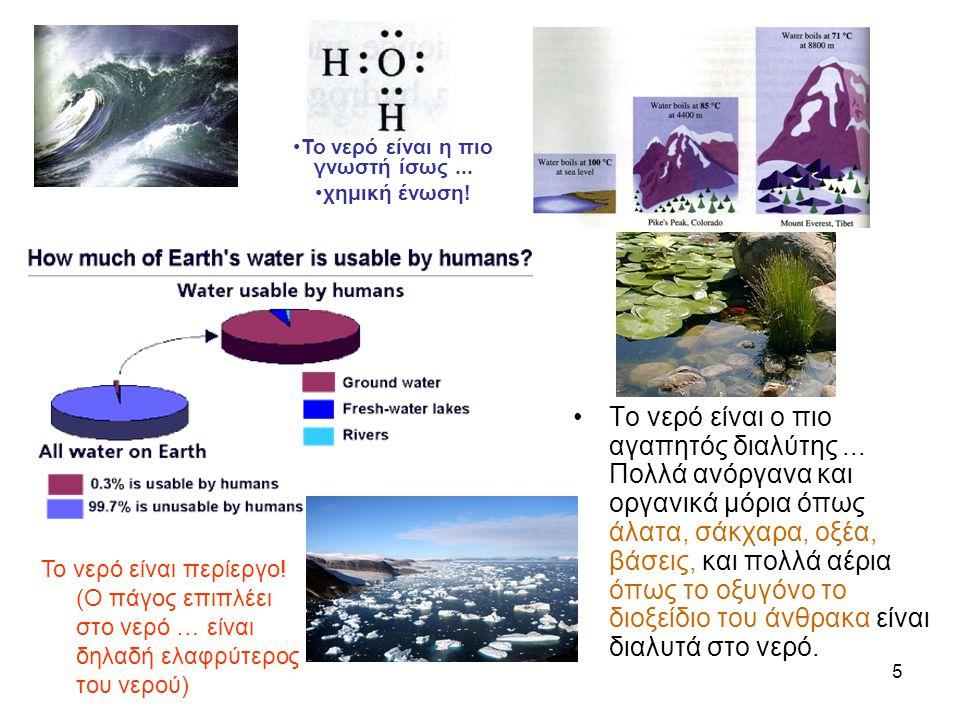 Το νερό είναι η πιο γνωστή ίσως ...