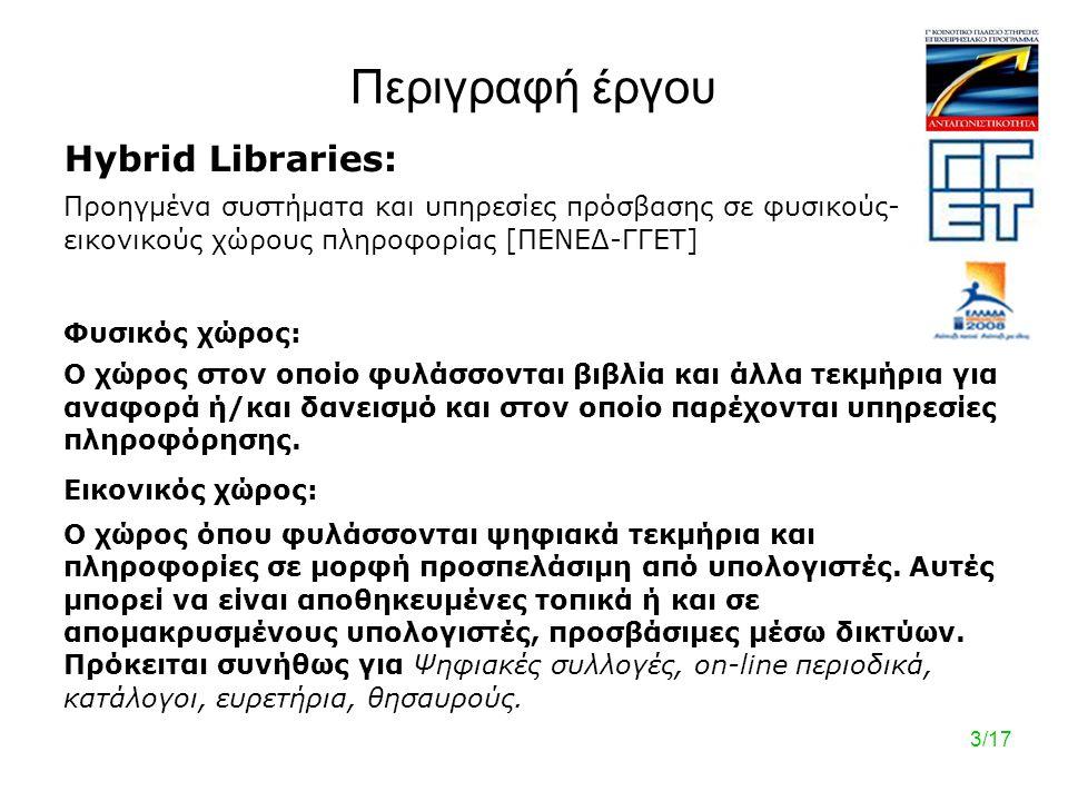 Περιγραφή έργου Hybrid Libraries: