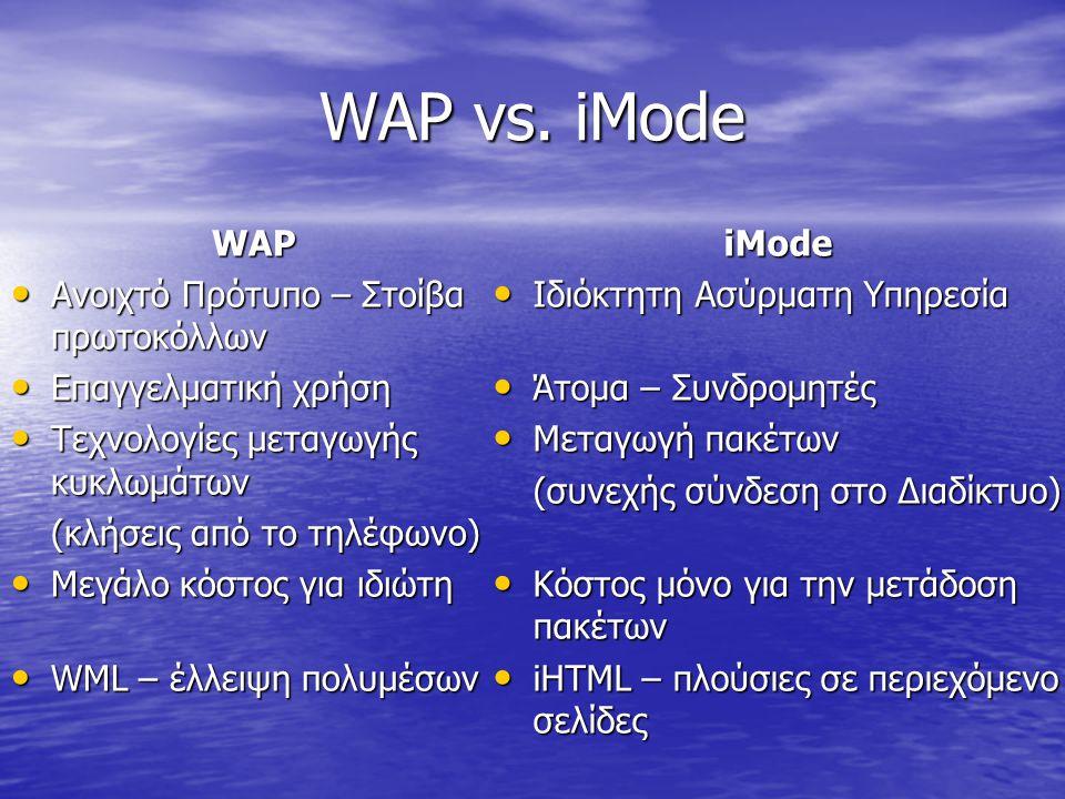 WAP vs. iMode WAP Ανοιχτό Πρότυπο – Στοίβα πρωτοκόλλων