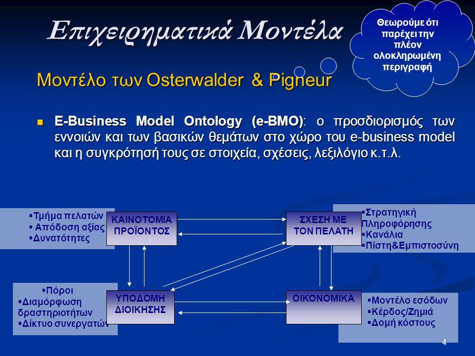 Επιχειρηματικά Μοντέλα