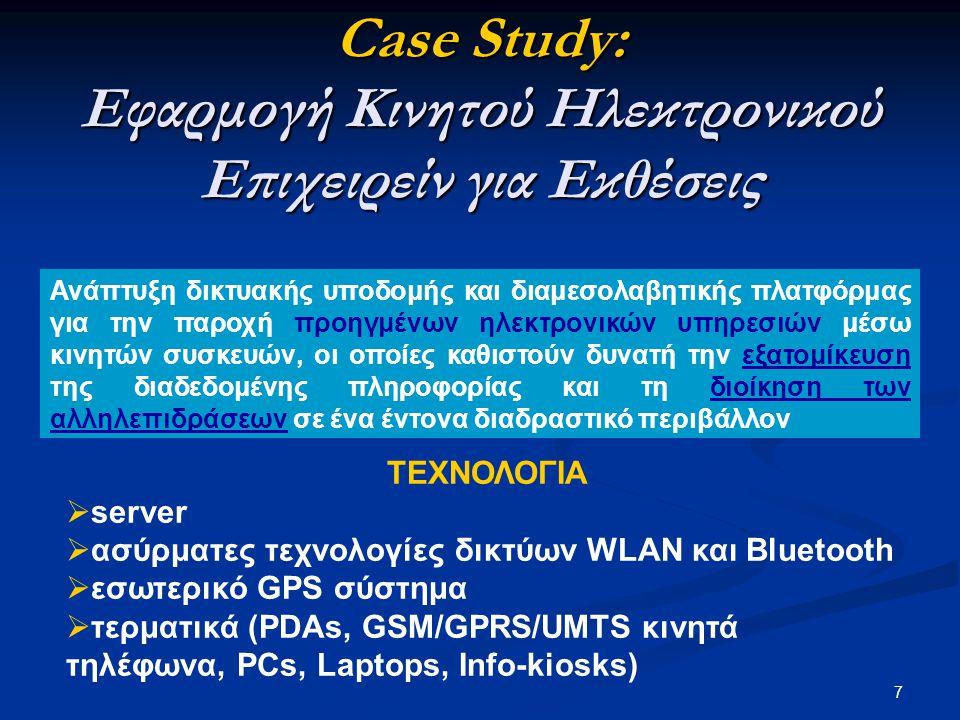 Case Study: Εφαρμογή Κινητού Ηλεκτρονικού Επιχειρείν για Εκθέσεις