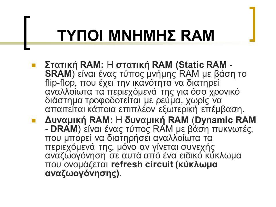 ΤΥΠΟΙ ΜΝΗΜΗΣ RAM