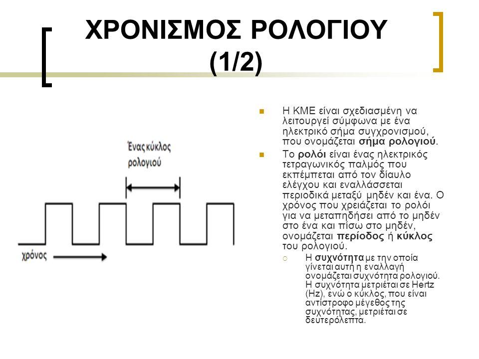 ΧΡΟΝΙΣΜΟΣ ΡΟΛΟΓΙΟΥ (1/2)