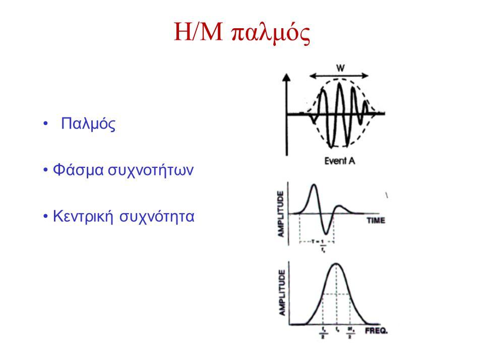 Η/Μ παλμός Παλμός Φάσμα συχνοτήτων Κεντρική συχνότητα