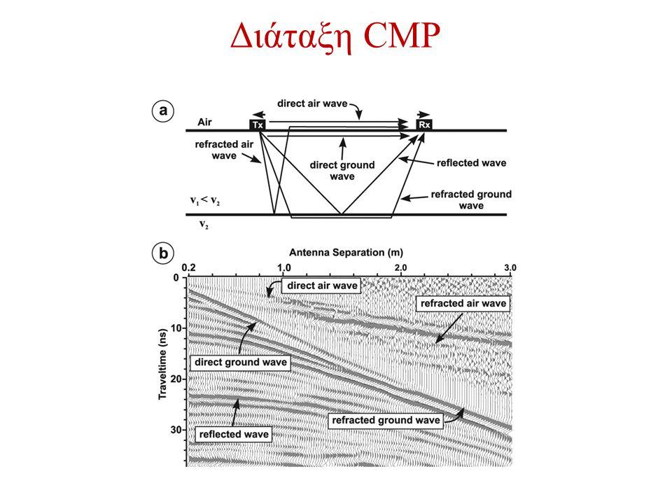 Διάταξη CMP