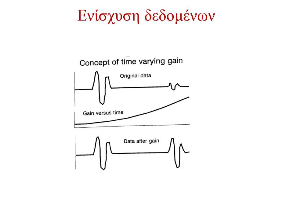 Ενίσχυση δεδομένων