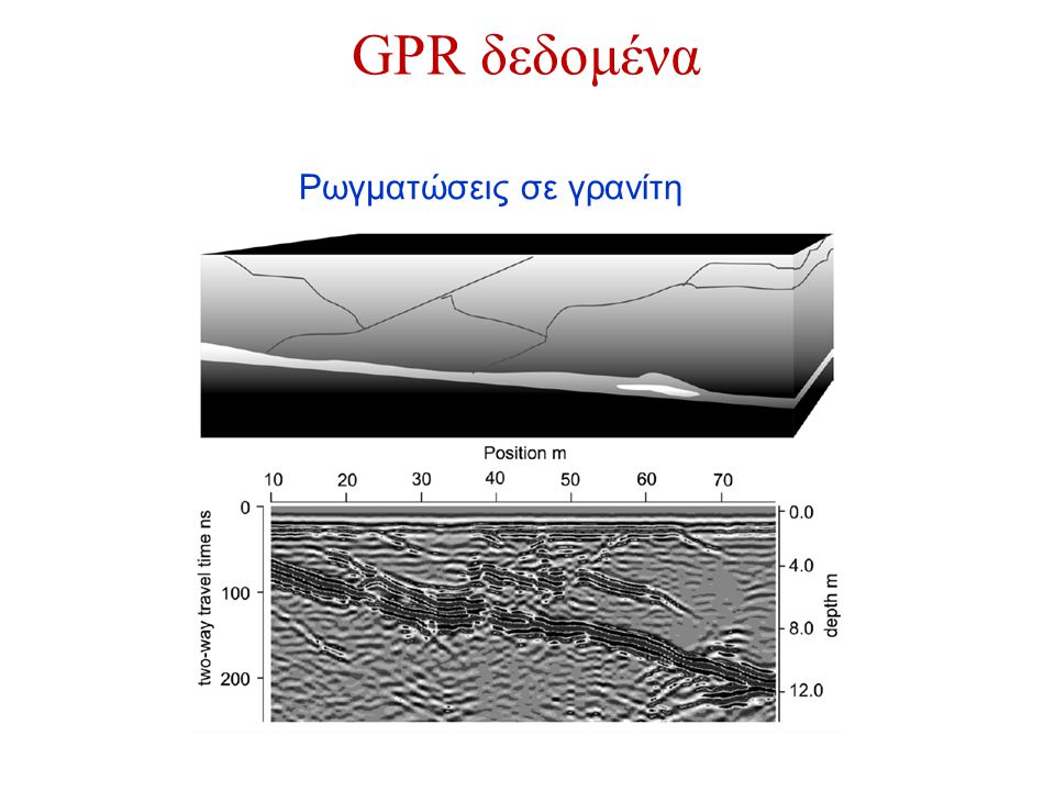 GPR δεδομένα Ρωγματώσεις σε γρανίτη
