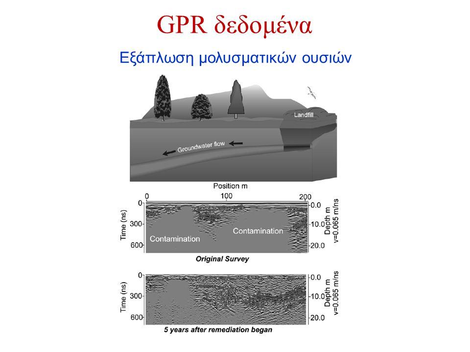 GPR δεδομένα Εξάπλωση μολυσματικών ουσιών