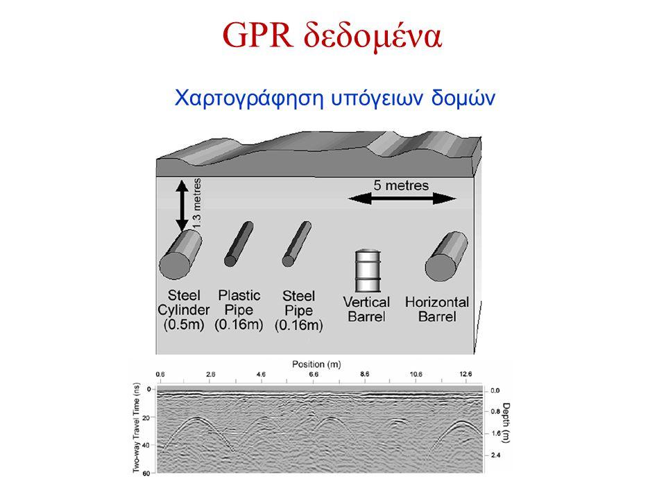 GPR δεδομένα Χαρτογράφηση υπόγειων δομών
