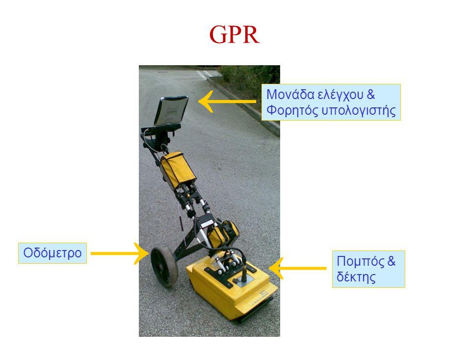 ← → ← GPR Μονάδα ελέγχου & Φορητός υπολογιστής Οδόμετρο Πομπός &