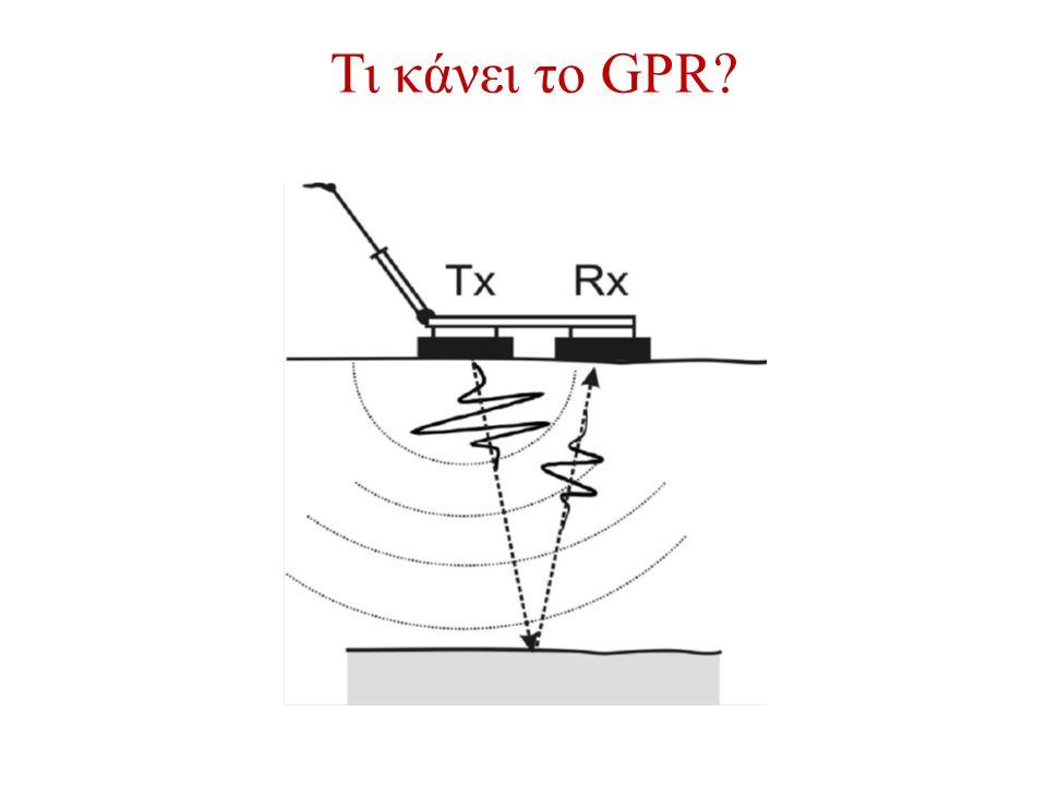 Τι κάνει το GPR
