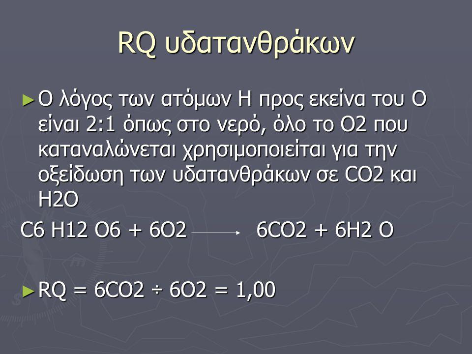 RQ υδατανθράκων